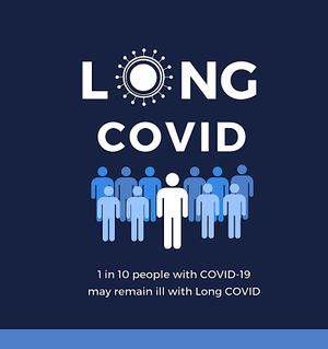 Long COVID poster - 1 in 10 people with COVID-19 may develop long COVID